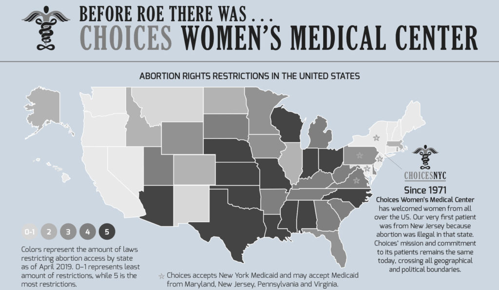 Choices Out of Town program to help women across the country