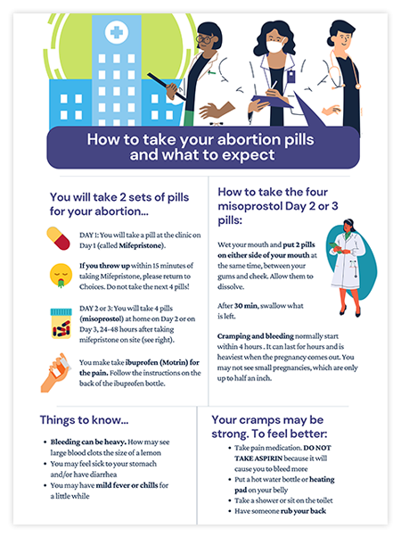 Abortion Pill Instructions Choices Medical